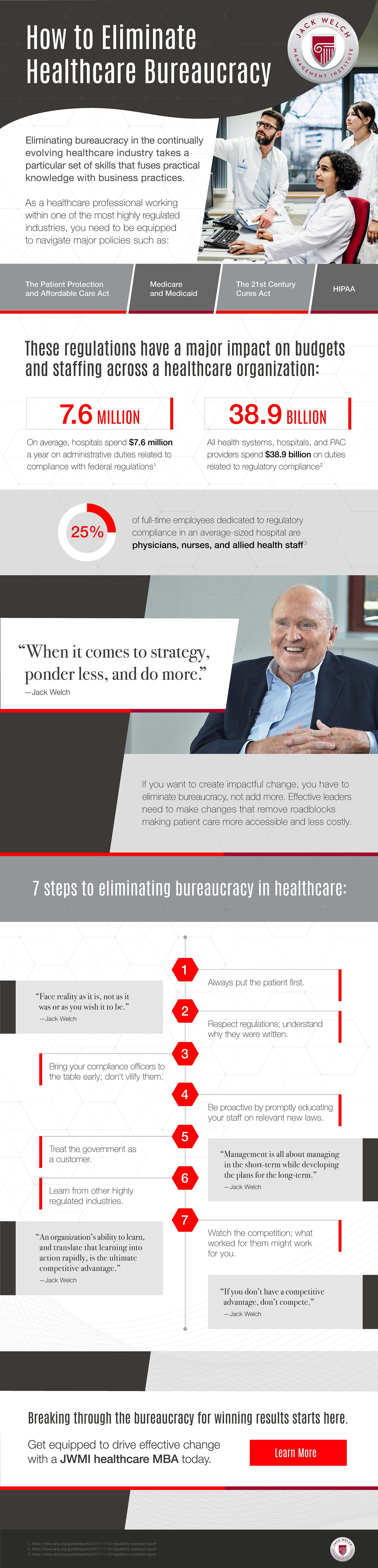 healthcare bureaucracy infographic